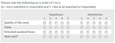 Free Restaurant Customer Service Surveys Html In Qufibyxub Github