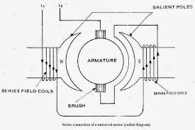 schematic diagram of series and parallel circuit images marshall 4x12 cabi wiring diagram wiring diagram or schematic