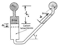 differential manometer. best answer differential manometer