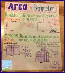 Area and Perimeter - Ms. Poston's 3rd Grade Class