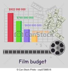 Film Budget Money Infographics