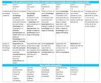 tok assessment brentnellclassroom essay rubric dropbox com s 6nvwyva89v6p94t tok%