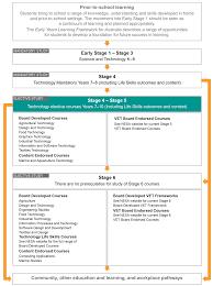 research paper writing plan unit 1