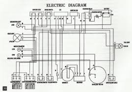 gy6 150cc buggy wiring diagram gy6 discover your wiring diagram wiring diagram