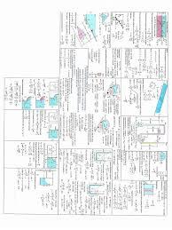 fluid mechanics cheat sheet download bond cheat sheet docshare tips