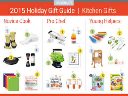 Kitchen Gift Cook Smarts Holiday Gift Guide For 2015 Gift Ideas For Every