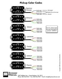 hss humbucker wiring question fender stratocaster guitar forum