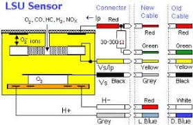 bosch 5 wire wideband o2 sensor wiring diagram images bosch lsu connectors and wiring wbo2 wideband afr lambda