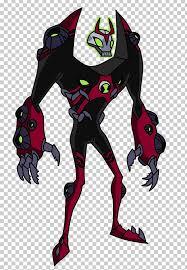 ben 10 ultimate alien cosmic destruction joke cartoon network wikia png clipart alien art ben ben