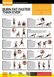Workout Plans For Men S Weight Loss 51 Fat Burning Workouts That Fit Into Any Busy Schedule