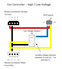 cpu cooling fan circuit diagram wiring diagrams case mod corsair 600t jinx dual phobya xtreme 400mm cpu cooling fan wiring diagram
