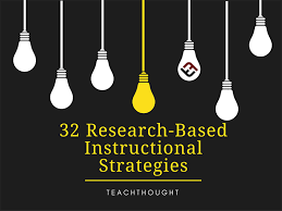 Marzano Elements Chart 32 Research Based Instructional Strategies