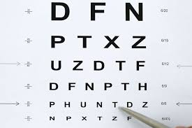 Snellen Eye Chart For Testing Vision