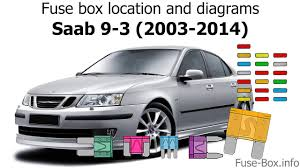 fuse box location and diagrams saab 9 Saab 95 Fuse Box Layout Peugeot 206 Fuse Box Diagram