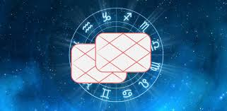 Accurate Astrology Chart Why Do Predictions Go Wrong In Spite Of Correct Birth Chart