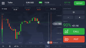 Real Time Quotes Cool Binary Options Forex Charts Realtime Quotes Httpwwwforexof
