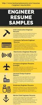 Engineer Resume Sample Edocr