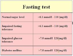 Gestational Diabetes Numbers Chart Blood Count Levels Chart