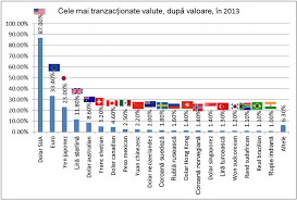 curs valutar coroana norvegiana euro