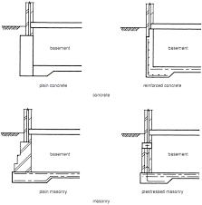 Small Picture Basement Reinforcement Design Ideasidea