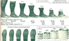 Ll Bean Boot Size Chart Ll Bean Muck Boots Compage Co