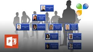 Business Development Manager Organizational Chart How To Create An Org Chart In Powerpoint 2013 How To