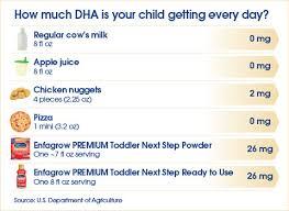 Enfagrow Toddler Next Step Vanilla Enfamil Us