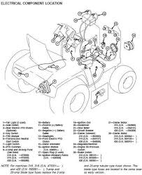 john deere 318 starter wiring diagram wiring diagram wiring diagram 2305 john deere and schematic