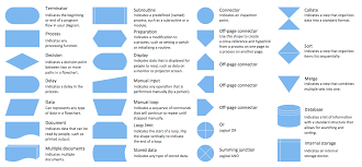 Siddiqali Sharepoint Quick Flow Chart Controls Information