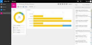 office planner software. It\u0027s The Type Of Dashboard View That Managers Love To Look At, And With  Planner They Can Check It Any Time Like Without Burdening Project Team Office Planner Software