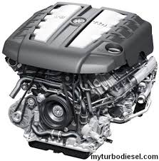 3 0l tdi engine faq cata in touareg q7 a4 the vw touareg tdi and audi q7 tdi use the same 3 0l tdi engine model cata it s a v6 common rail injection single turbo diesel engine
