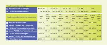 Melinda G Maternity Nursing Bras Sizing Chart