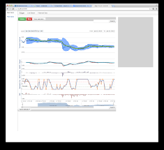 Highstock Vs Google Charts In Performance Stack Overflow