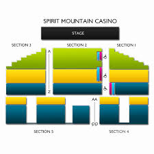 Sample Twin River Event Center Seating Chart Cocodiamondz Com
