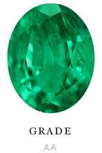 Emerald Color Emerald Education
