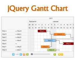 Jquery Gantt Chart Gantt Chart Progress Bar Chart