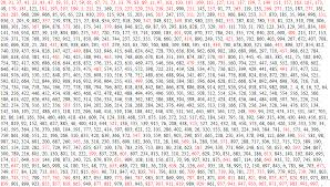 Prime Number Chart Up To 2000 Mathematician Vs Computer A Game Mathematics Stack Exchange