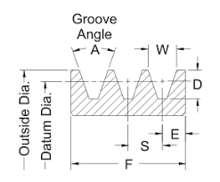 G G Manufacturing Company Conventional Groove Dimensions