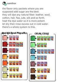 Kool Chart Kool Aid Leather Dyeing Color Chart Aid Chart Color