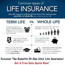 term life quote also term life insurance free quote fascinating term life insurance free quote