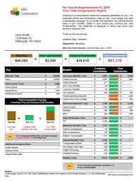 employee benefits package template sample employee benefit package tirevi fontanacountryinn com