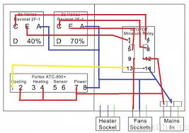 powerstat variable autotransformer wiring diagram images diagram powerstat variable autotransformer wiring diagram mze electroarts
