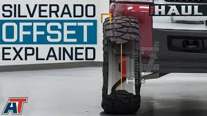 Chevy Wheel Size Chart How To Choose Wheel Offset For Your Chevy Silverado The Haul