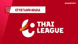 ตารางคะแนนไทยลีก (1) 2021