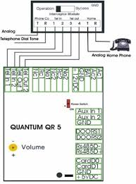 table of contents Intercom Wiring Diagram 2 3 intercom and call forwarding mode wiring diagram internet wiring diagram