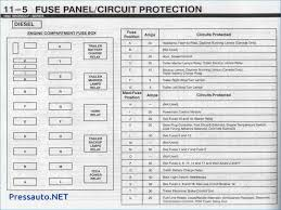used 2003 ford expedition fuse box freddryer co 03 ford expedition fuse box for sale tomcarp 03 ford expedition fuse box discernir 2003 rh taurus used 2003 ford expedition fuse