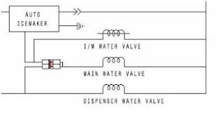 wiring diagram for frigidaire dishwasher the wiring diagram frigidaire refrigerator wiring diagram nilza wiring diagram