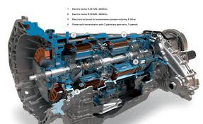 bmw activehybrid x automatic transmission and electric motor 2010 bmw activehybrid x6 automatic transmission and electric motor diagram photo 310275 s 1280x782 jpg 1280atilde151782 electric motor