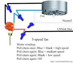 hunter ceiling fan light switch ceiling fan light switch wiring ceiling bay ceiling fan installation bay