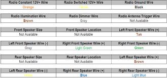 1998 gmc suburban stereo wiring harness general motor automotive 2014 Gmc Acadia Radio Wiring Diagram yukon radio wiring diagram general motor automotive wiring diagrams 1998 gmc suburban stereo 2014 gmc sierra stereo wiring diagram